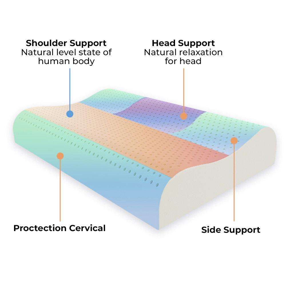 super comfort contour latex pillow