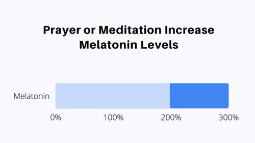 prayer-or-meditation-increase-melatonin-levels